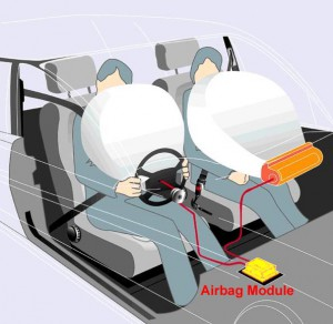 The airbag module controls activation of airbags